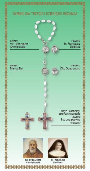 III Dziesiątka Różańca świętych